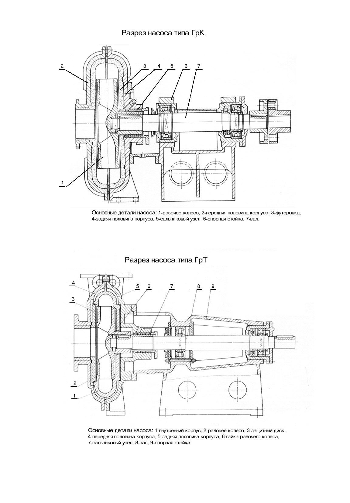 Инструкция по эксплуатации вшн-150